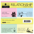 "Someecards ""Relationship"" Sticky Notes - 4 pack"